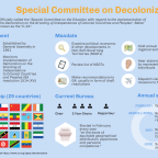 UN Decolonization Committee Urges U.S. To Refrain From 'Harmful And Unproductive Activities' In American Samoa